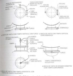 Bocas de visita e inspeção vasos de pressão
